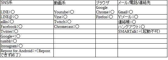 f:id:ahiru8usagi:20151014010240p:plain