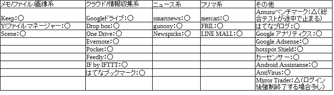 f:id:ahiru8usagi:20151014010402p:plain