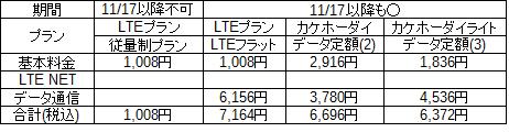 f:id:ahiru8usagi:20151113170249p:plain