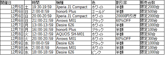 f:id:ahiru8usagi:20151205173449p:plain