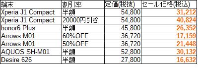 f:id:ahiru8usagi:20151205174740p:plain