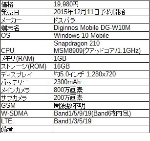f:id:ahiru8usagi:20151212065144p:plain