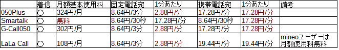 f:id:ahiru8usagi:20151219222224p:plain