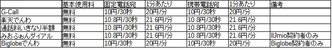 f:id:ahiru8usagi:20151219235322p:plain