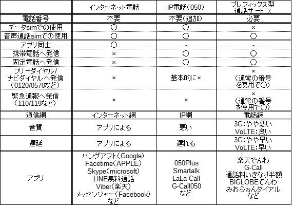 f:id:ahiru8usagi:20151220000329p:plain