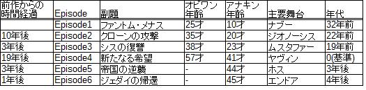 f:id:ahiru8usagi:20151221120638p:plain