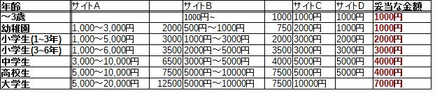 f:id:ahiru8usagi:20151222063408p:plain