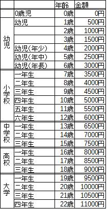 f:id:ahiru8usagi:20151222063845p:plain