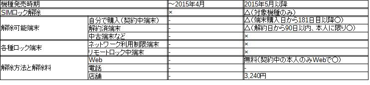 f:id:ahiru8usagi:20151231124752p:plain