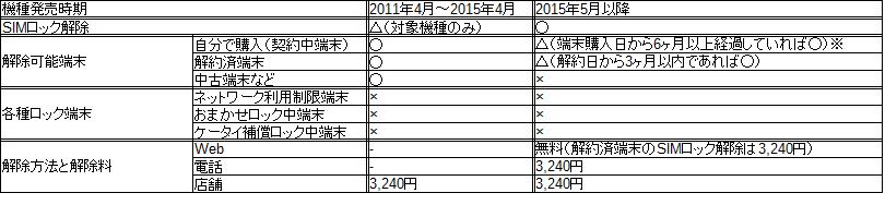 f:id:ahiru8usagi:20151231125144p:plain