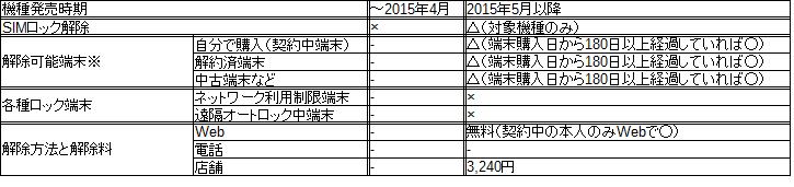 f:id:ahiru8usagi:20151231125257p:plain
