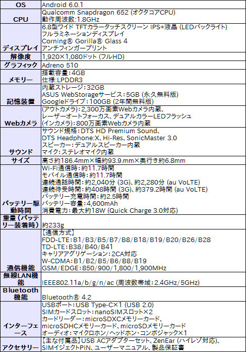 f:id:ahiru8usagi:20161202212604p:plain