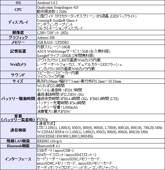 f:id:ahiru8usagi:20161207222818p:plain