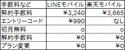 f:id:ahiru8usagi:20161213210200p:plain