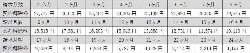 f:id:ahiru8usagi:20161227232436p:plain
