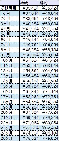 f:id:ahiru8usagi:20170106231518p:plain
