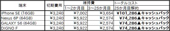 f:id:ahiru8usagi:20170117213137p:plain