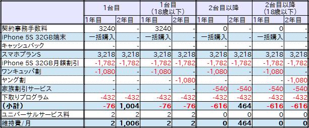 f:id:ahiru8usagi:20170119152748p:plain