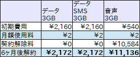 f:id:ahiru8usagi:20170123204519p:plain