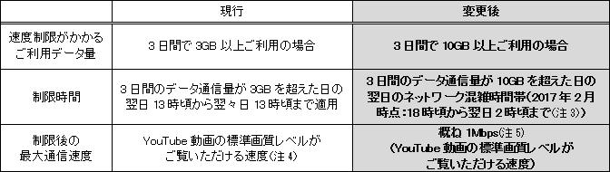f:id:ahiru8usagi:20170126151943p:plain