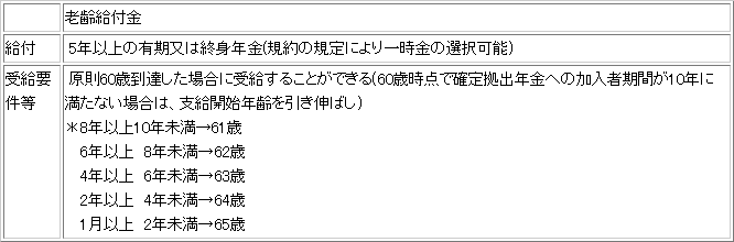 f:id:ahiru8usagi:20170127230654p:plain