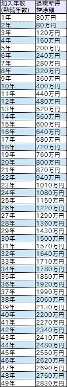 f:id:ahiru8usagi:20170127232950p:plain