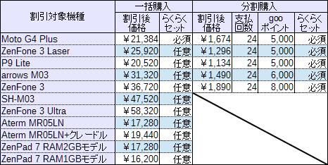 f:id:ahiru8usagi:20170203200525p:plain