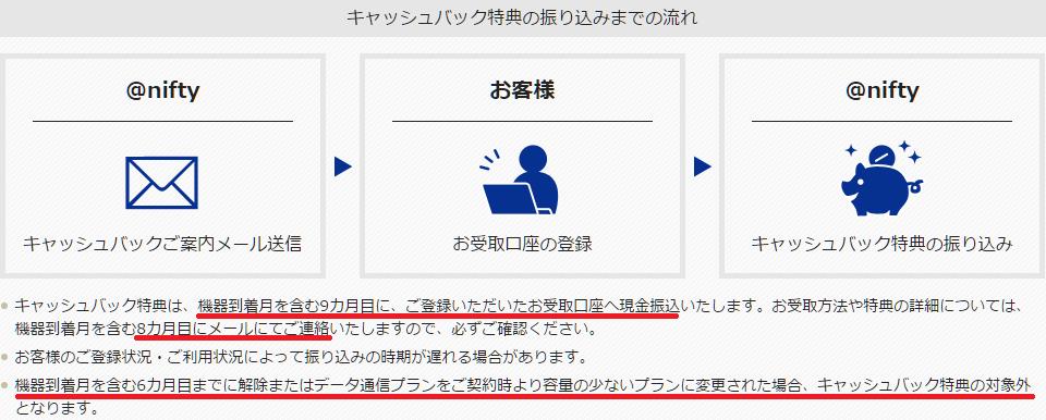 f:id:ahiru8usagi:20170204180021p:plain