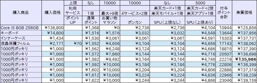 f:id:ahiru8usagi:20170206000247p:plain