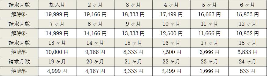f:id:ahiru8usagi:20170210030342p:plain