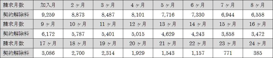 f:id:ahiru8usagi:20170211073747p:plain
