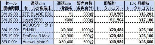 f:id:ahiru8usagi:20170228115722j:plain