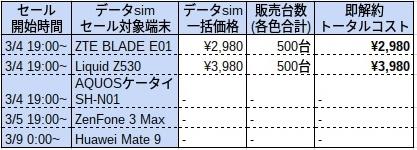 f:id:ahiru8usagi:20170228115746j:plain
