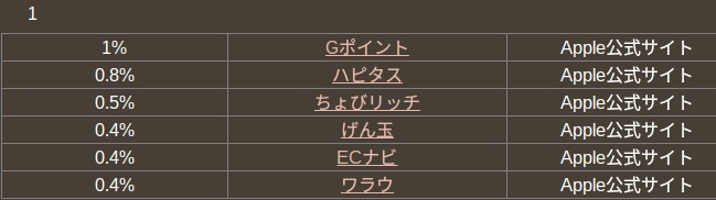 f:id:ahiru8usagi:20170314164200j:plain