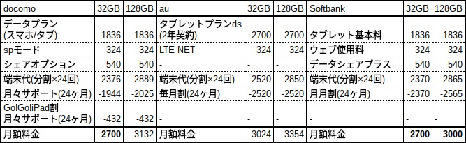 f:id:ahiru8usagi:20170326130006j:plain