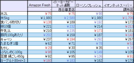 f:id:ahiru8usagi:20170424211907p:plain
