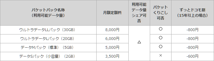 f:id:ahiru8usagi:20170525195845p:plain
