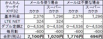 f:id:ahiru8usagi:20170528223444p:plain