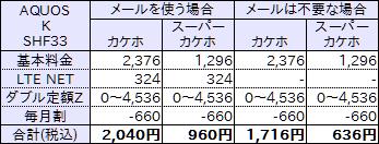 f:id:ahiru8usagi:20170528223452p:plain
