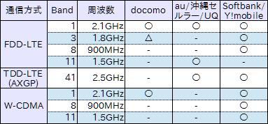f:id:ahiru8usagi:20170606023009p:plain