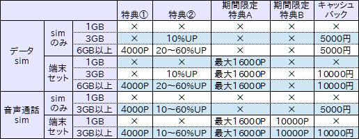 f:id:ahiru8usagi:20170616151316p:plain
