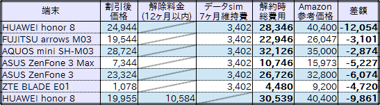 f:id:ahiru8usagi:20170621114649p:plain