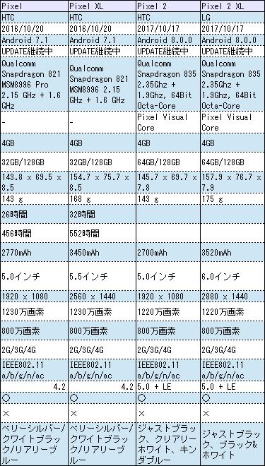 f:id:ahiru8usagi:20171020092539p:plain