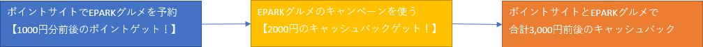 f:id:ahiru8usagi:20171125080154p:plain