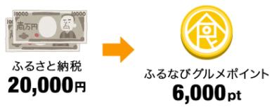 f:id:ahiru8usagi:20171202165615p:plain