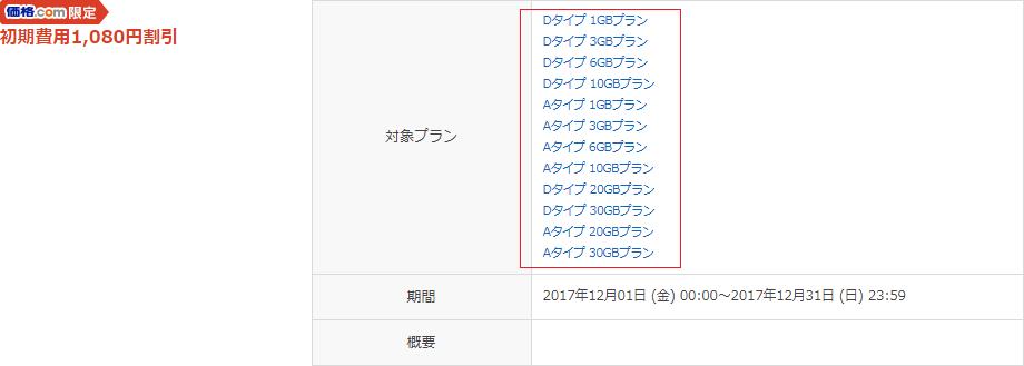 f:id:ahiru8usagi:20171208150052p:plain