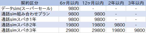 f:id:ahiru8usagi:20180227075605p:plain
