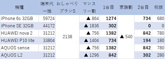 f:id:ahiru8usagi:20180305010549p:plain