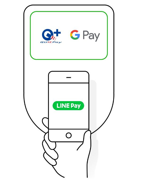 LINEpay、GooglePay