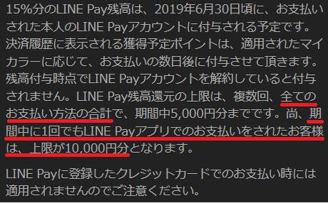 LINEPay、超Payトク祭、上限、アプリ